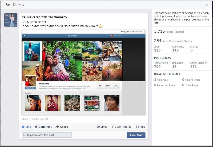 פייסבוק פוסטים סטטיסטיקות