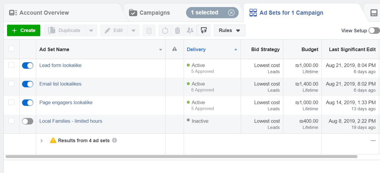השינוי החדש בתקצוב קמפיינים ממומנים בפייסבוק